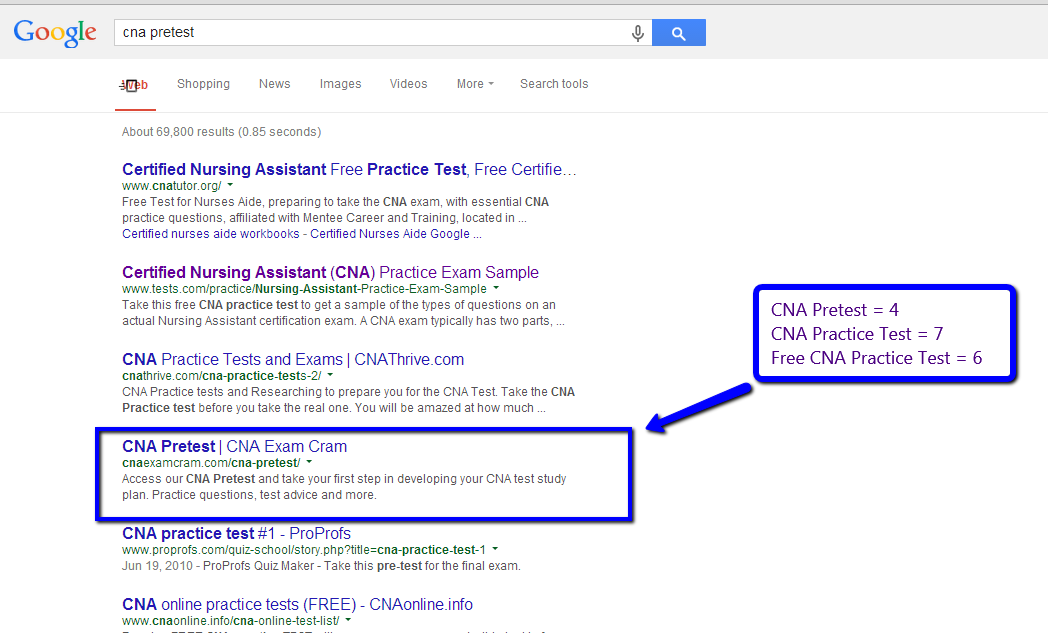 seo for the cna related blog - Cna Sample Questions