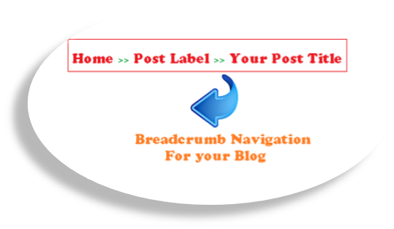what is Breadcrumb Navigation