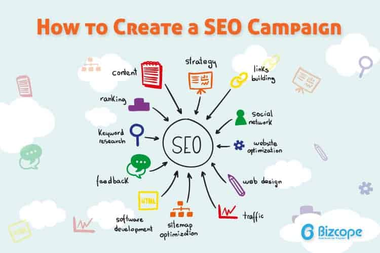 How-to-create-a-SEO-2