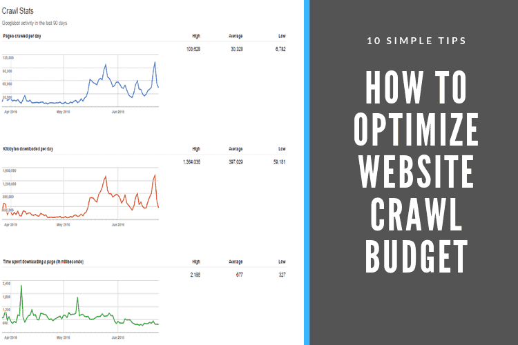 how to optimize website crawl budgets